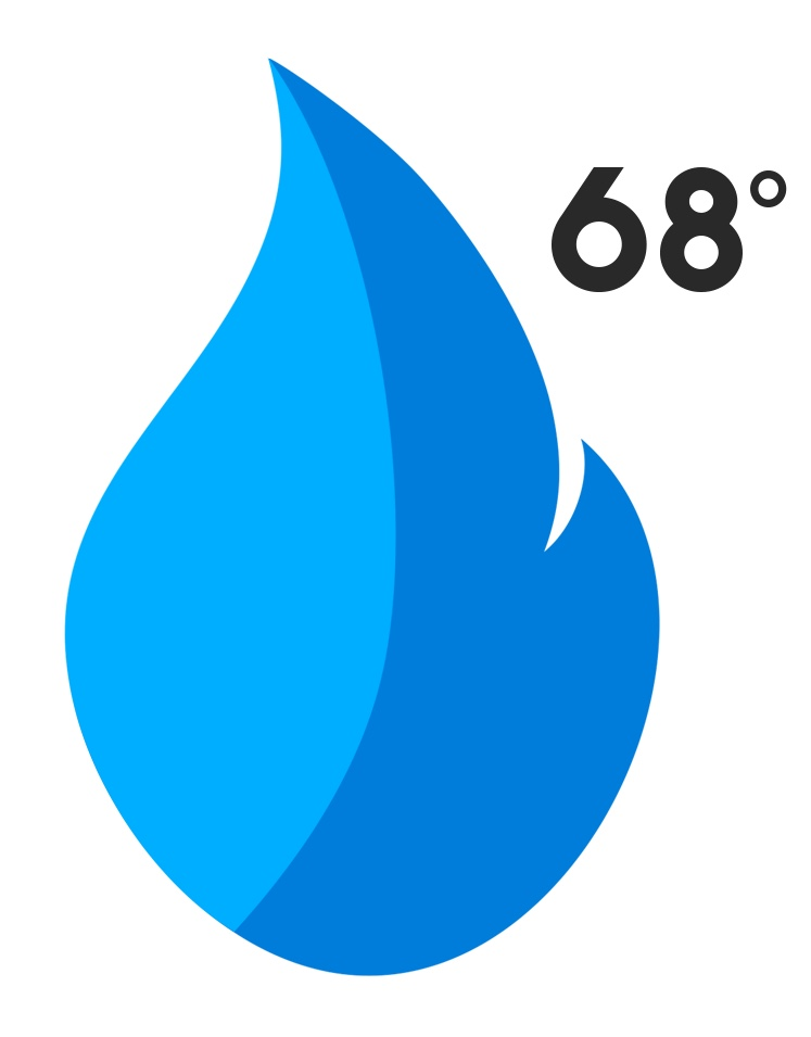 68° Heating Verified Logo